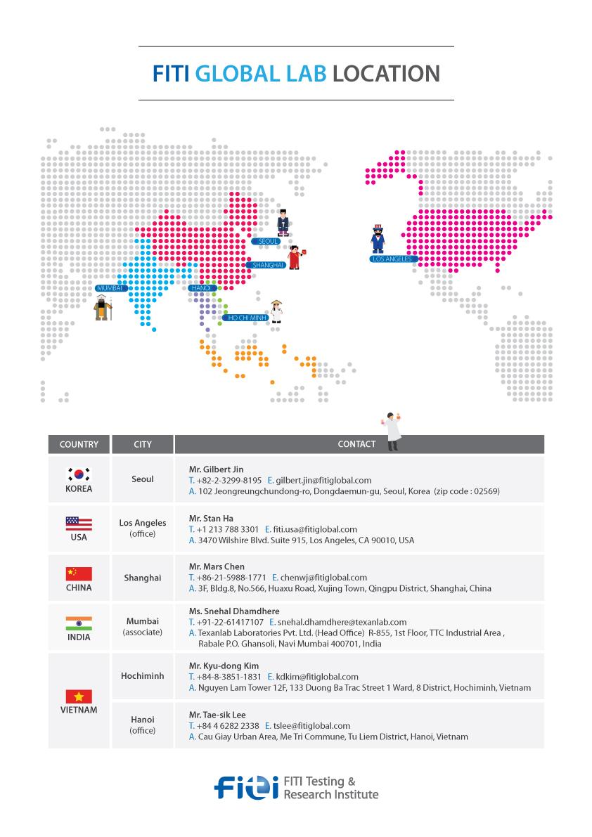 FITI-Global-Lab-Location.jpg