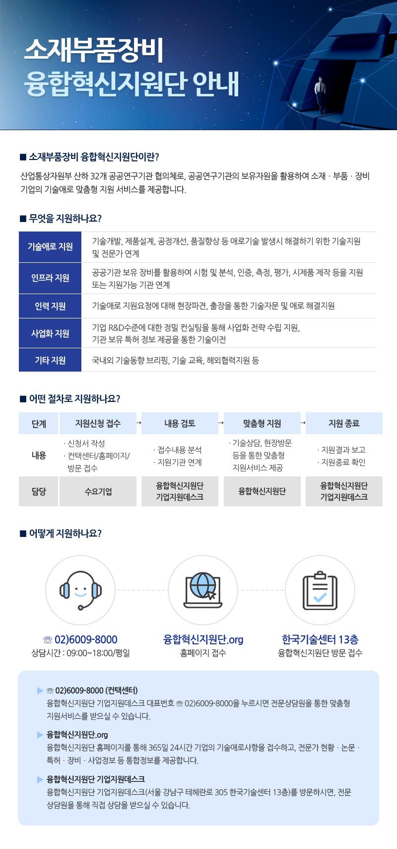 융합혁신지원단 리플렛.png